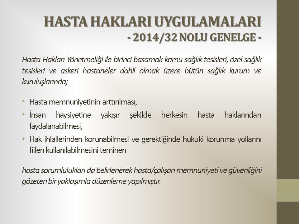 HASTA HAKLARI UYGULAMALARI - 2014/32 NOLU GENELGE - Hasta Hakları Yönetmeliği ile birinci basamak kamu sağlık tesisleri, özel sağlık tesisleri ve aske