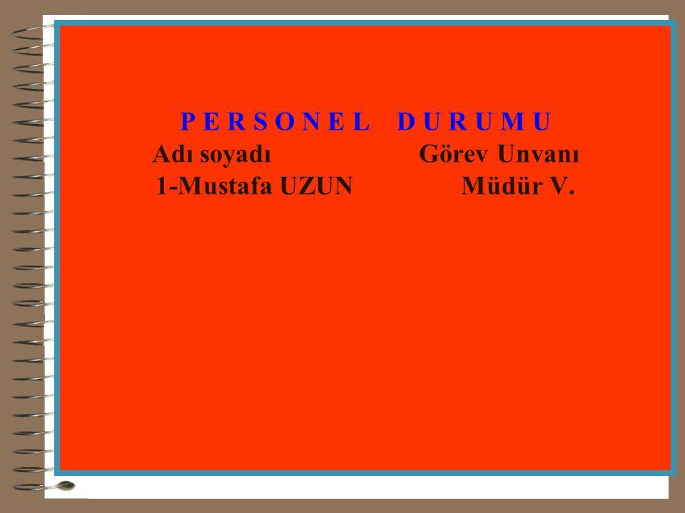 P E R S O N E L D U R U M U Adı soyadı Görev Unvanı 1-Mustafa UZUN Müdür V.