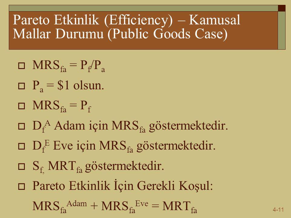 4-11 Pareto Etkinlik (Efficiency) – Kamusal Mallar Durumu (Public Goods Case)  MRS fa = P f /P a  P a = $1 olsun.