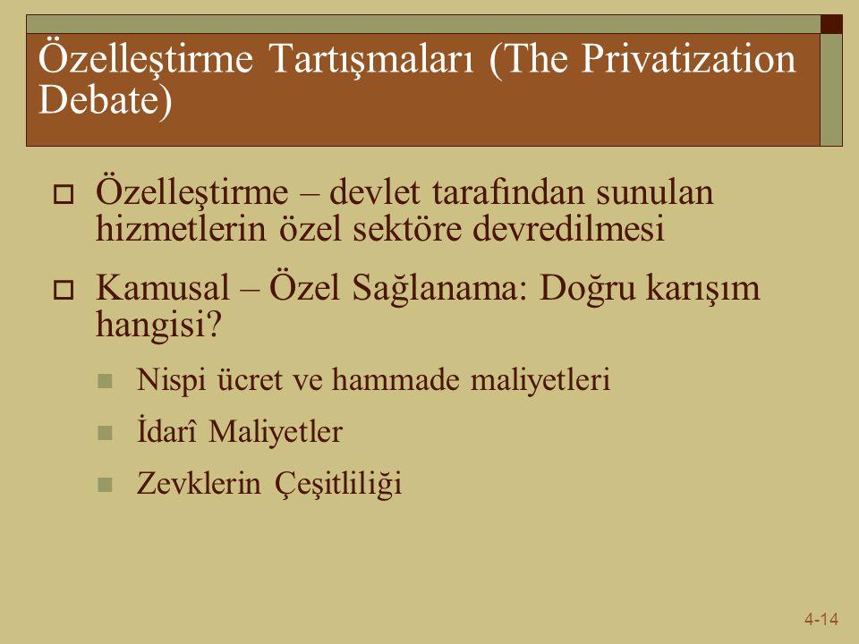 4-14 Özelleştirme Tartışmaları (The Privatization Debate)  Özelleştirme – devlet tarafından sunulan hizmetlerin özel sektöre devredilmesi  Kamusal – Özel Sağlanama: Doğru karışım hangisi.
