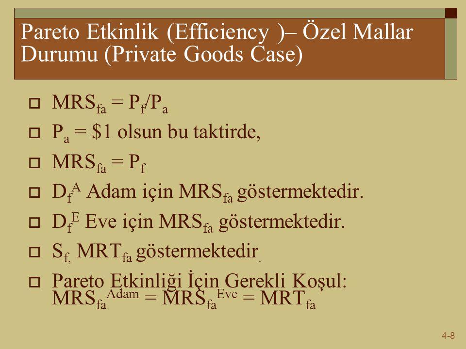 4-8 Pareto Etkinlik (Efficiency )– Özel Mallar Durumu (Private Goods Case)  MRS fa = P f /P a  P a = $1 olsun bu taktirde,  MRS fa = P f  D f A Adam için MRS fa göstermektedir.