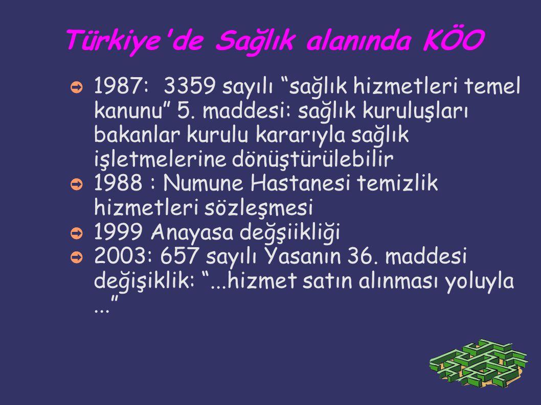 """Türkiye'de Sağlık alanında KÖO ➲ 1987: 3359 sayılı """"sağlık hizmetleri temel kanunu"""" 5. maddesi: sağlık kuruluşları bakanlar kurulu kararıyla sağlık iş"""