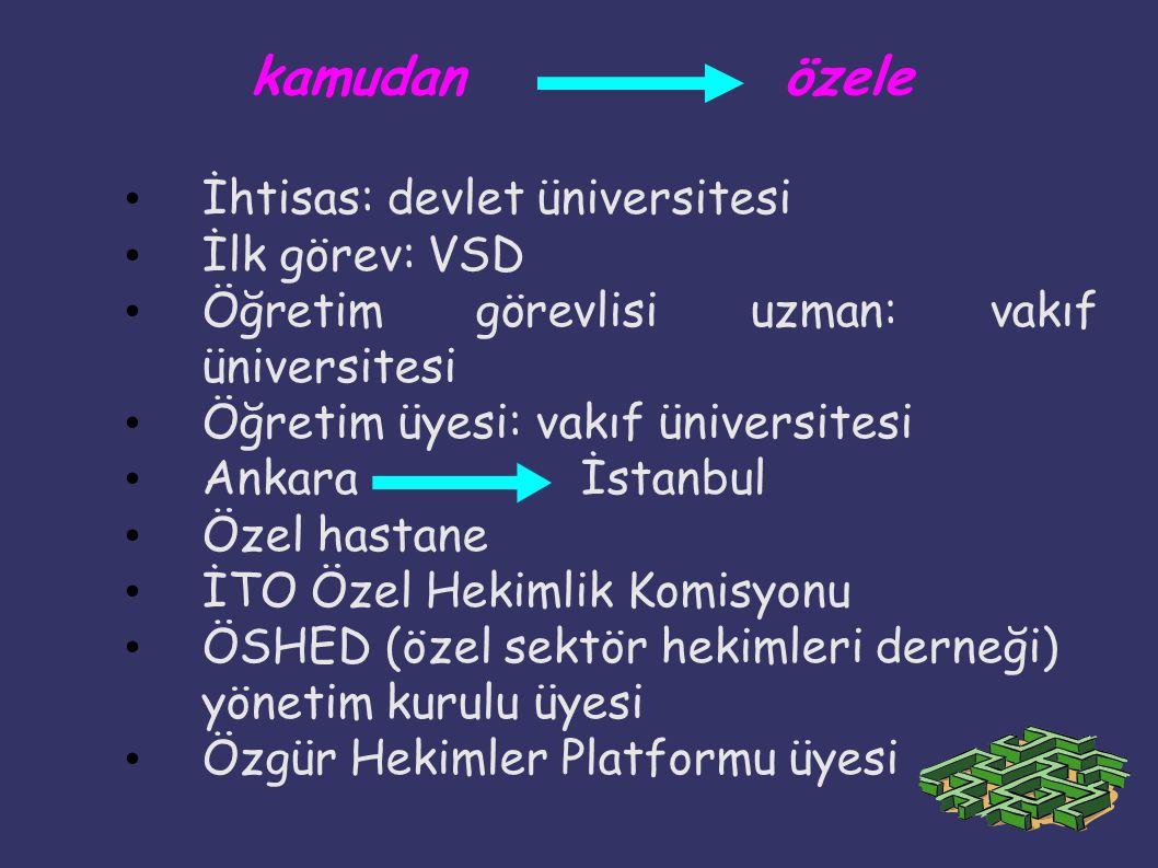 kamudan özele İhtisas: devlet üniversitesi İlk görev: VSD Öğretim görevlisi uzman: vakıf üniversitesi Öğretim üyesi: vakıf üniversitesi Ankara İstanbu