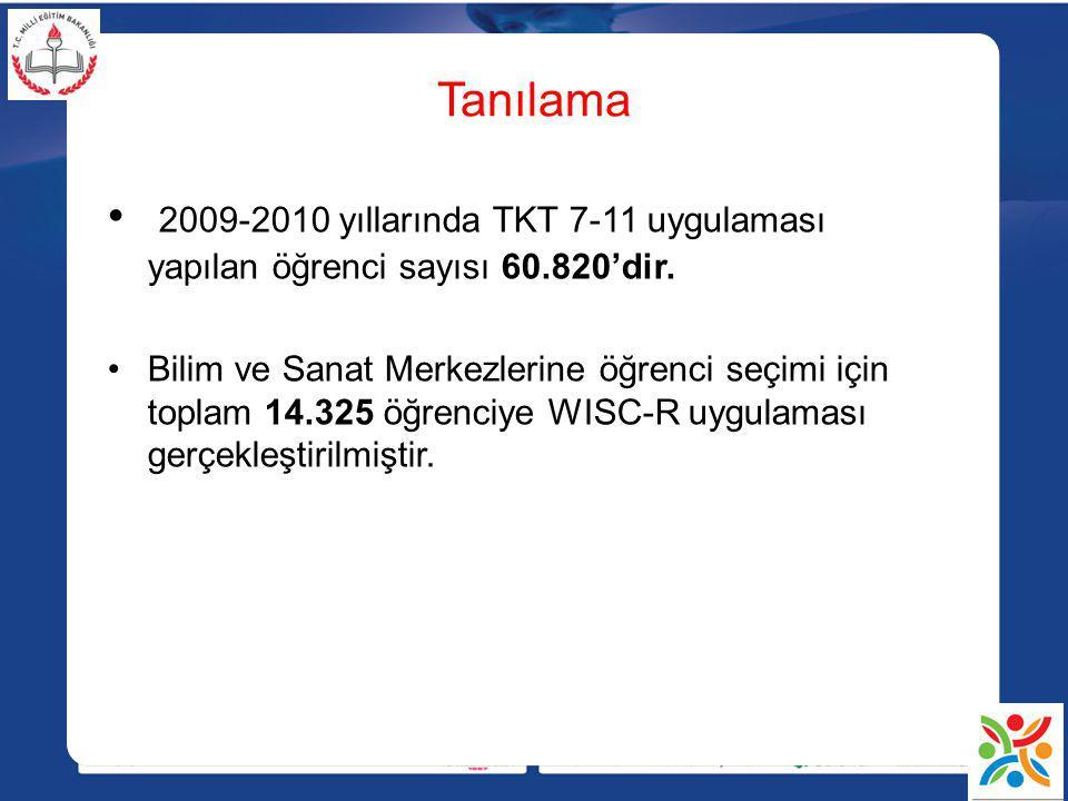Tanılama 2009-2010 yıllarında TKT 7-11 uygulaması yapılan öğrenci sayısı 60.820'dir. Bilim ve Sanat Merkezlerine öğrenci seçimi için toplam 14.325 öğr