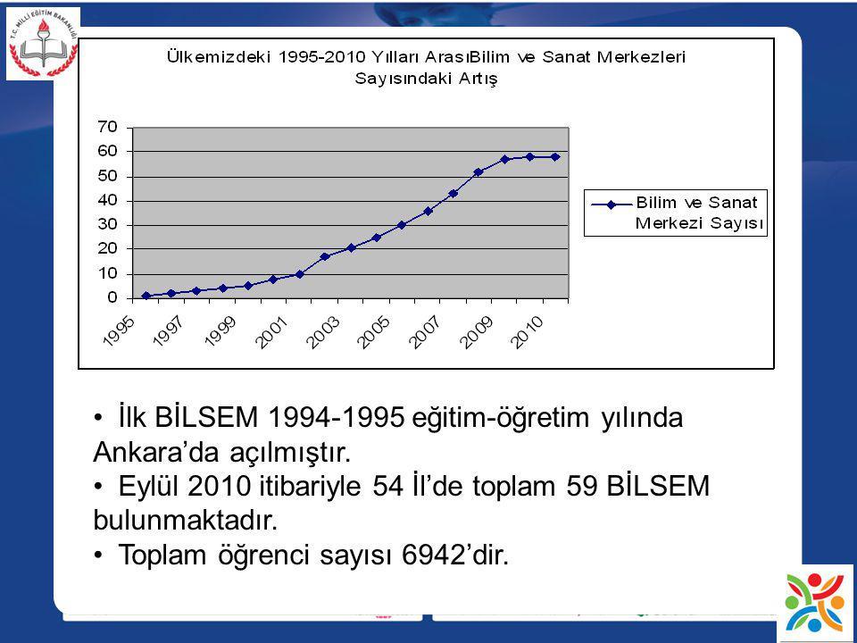İlk BİLSEM 1994-1995 eğitim-öğretim yılında Ankara'da açılmıştır. Eylül 2010 itibariyle 54 İl'de toplam 59 BİLSEM bulunmaktadır. Toplam öğrenci sayısı