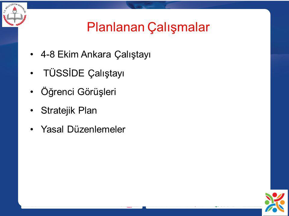 Planlanan Çalışmalar 4-8 Ekim Ankara Çalıştayı TÜSSİDE Çalıştayı Öğrenci Görüşleri Stratejik Plan Yasal Düzenlemeler