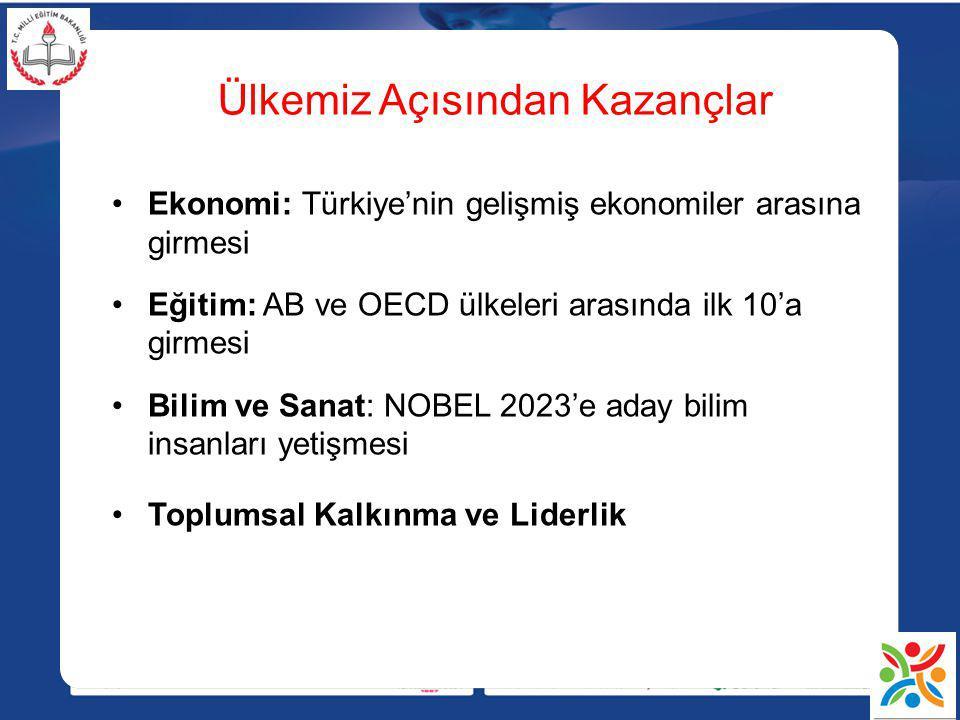 Ülkemiz Açısından Kazançlar Ekonomi: Türkiye'nin gelişmiş ekonomiler arasına girmesi Eğitim: AB ve OECD ülkeleri arasında ilk 10'a girmesi Bilim ve Sa