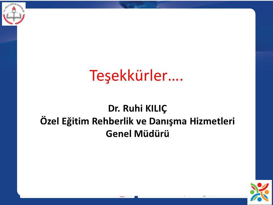 Teşekkürler…. Dr. Ruhi KILIÇ Özel Eğitim Rehberlik ve Danışma Hizmetleri Genel Müdürü