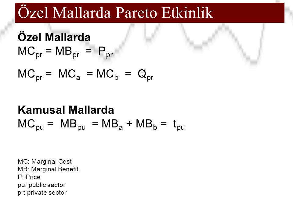 Özel Mallarda Pareto Etkinlik Özel Mallarda MC pr = MB pr = P pr MC pr = MC a = MC b = Q pr Kamusal Mallarda MC pu = MB pu = MB a + MB b = t pu MC: Marginal Cost MB: Marginal Benefit P: Price pu: public sector pr: private sector