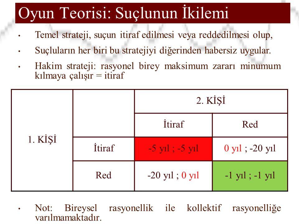1.KİŞİ 2.