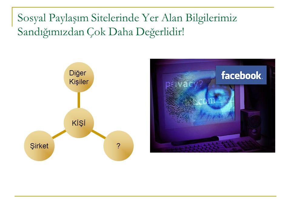 Sosyal Paylaşım Sitelerinde Yer Alan Bilgilerimiz Sandığımızdan Çok Daha Değerlidir.