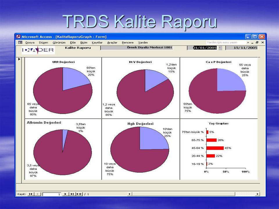TRDS Kalite Raporu
