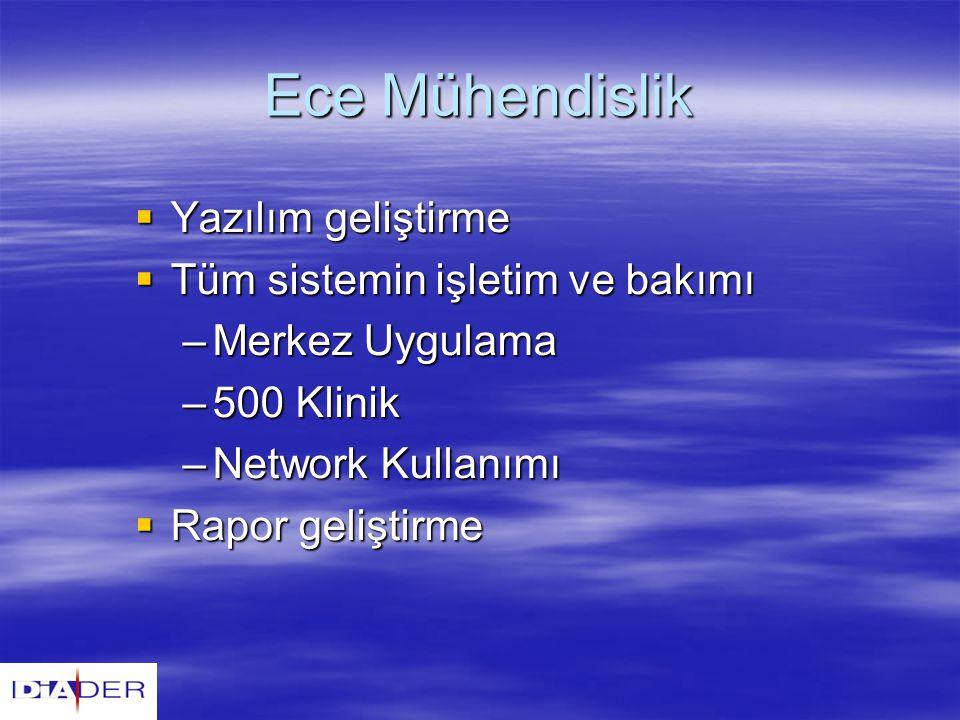 Ece Mühendislik  Yazılım geliştirme  Tüm sistemin işletim ve bakımı –Merkez Uygulama –500 Klinik –Network Kullanımı  Rapor geliştirme