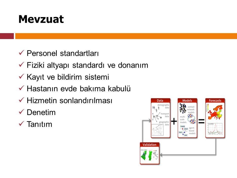 Personel standartları Fiziki altyapı standardı ve donanım Kayıt ve bildirim sistemi Hastanın evde bakıma kabulü Hizmetin sonlandırılması Denetim Tanıt