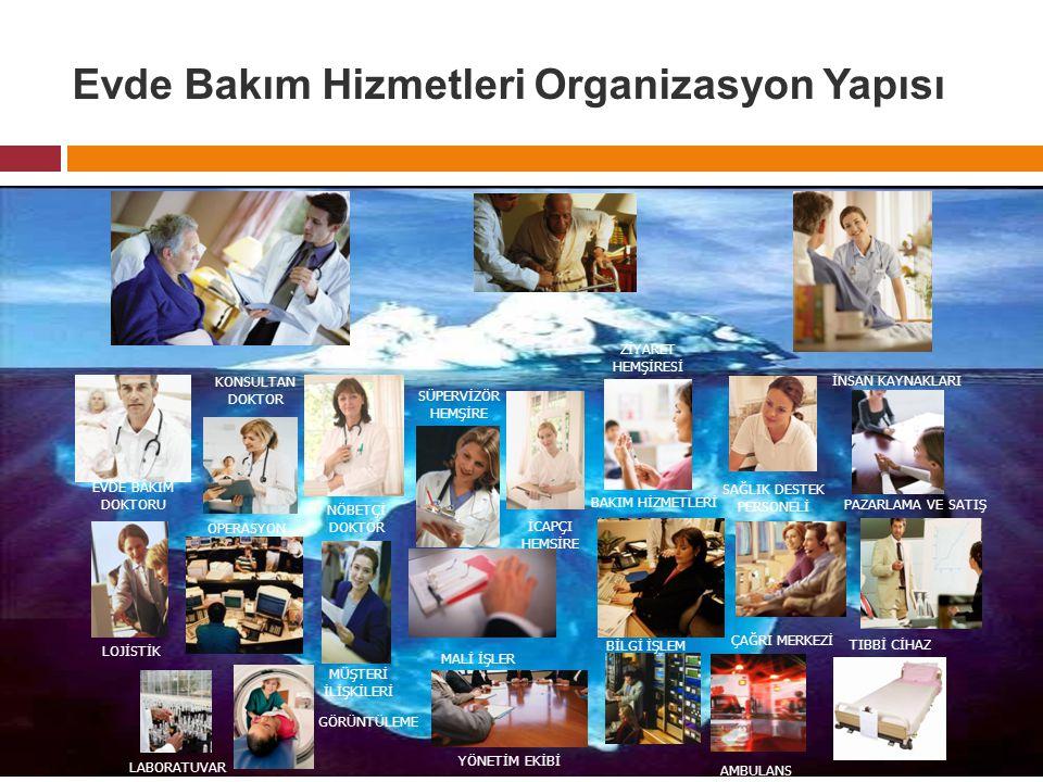 Raporlamalar Hizmetteki tüm bilgilerin Vaka Toplantısı nda değerlendirilmesi Bakım Hizmetleri Uzmanı süpervizyonları Bakım Hizmetleri ziyaretleri Kayıt sistemi Hizmetin Özdenetimi (Kurum içi)