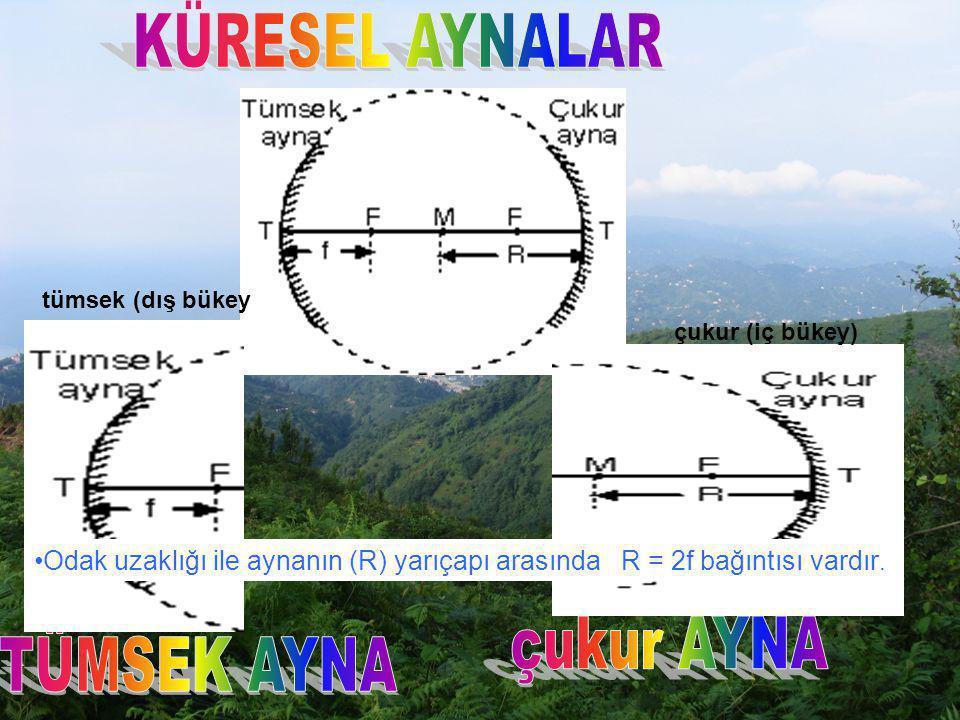 tümsek (dış bükey çukur (iç bükey) Odak uzaklığı ile aynanın (R) yarıçapı arasında R = 2f bağıntısı vardır.