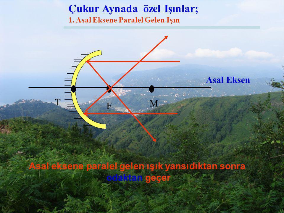 T F M Asal Eksen M: Merkez F: Odak Noktası T: Tepe Noktası TF uzunluğu FM uzunluğuna eşittir. CUKUR Aynada ÖZEL NOKTALAR