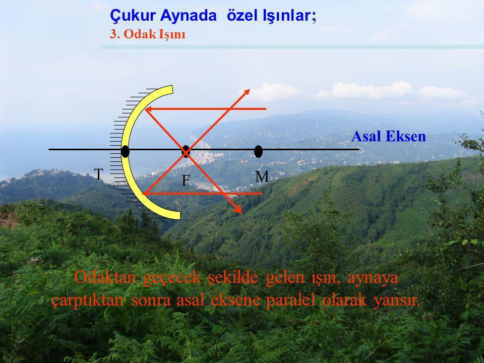 Çukur Aynada özel Işınlar ; 2. Tepe Işını T F M Asal Eksen Tepe noktasına gelen ışın, asal eksen ile eşit açı yaparak yansır