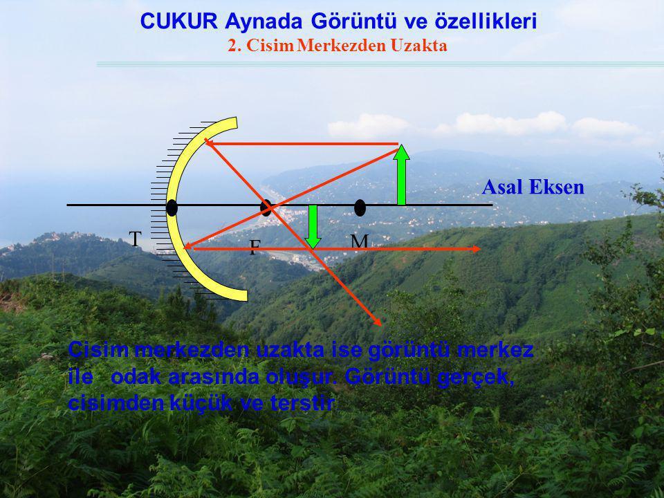 CUKUR Aynada Görüntü ve özellikleri 1. Cisim Merkezde T 0 F M Asal Eksen Cisim merkezde ise görüntü gerçek, cisimle aynı büyüklükte ve ters oluşur.