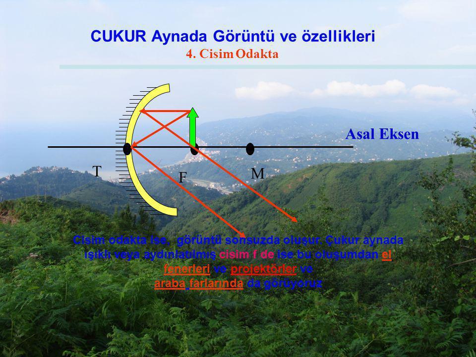 CUKUR Aynada Görüntü ve özellikleri 2. Cisim Merkezden Uzakta T 0 F M Asal Eksen Cisim merkezden uzakta ise görüntü merkez ile odak arasında oluşur. G