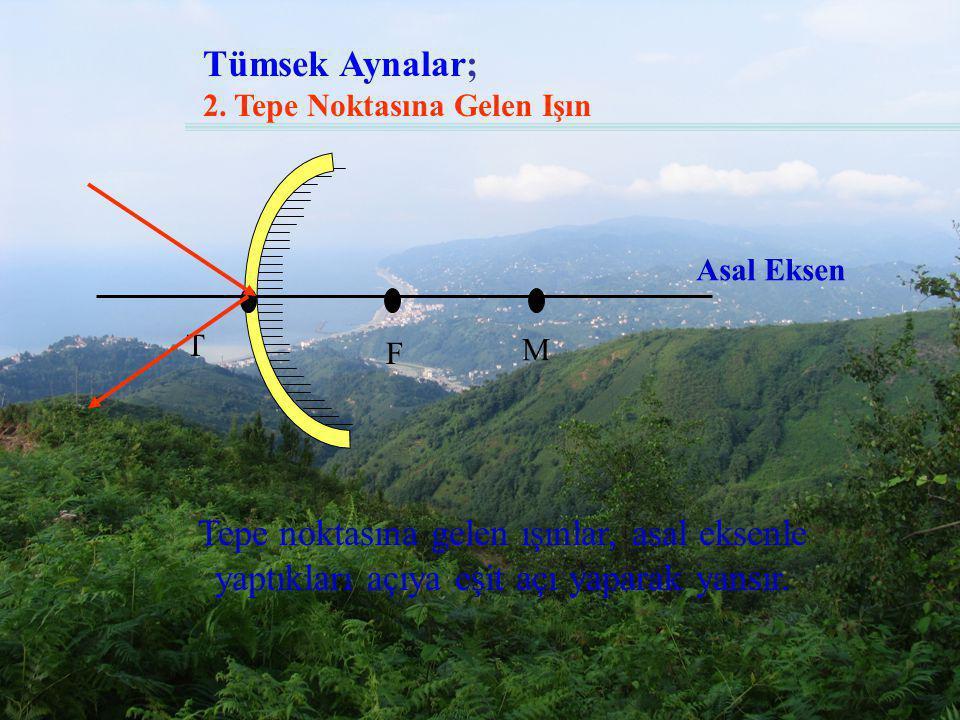 Tümsek Aynalar; 1. Asal Eksene Paralel Gelen Işın T 0 F M Asal Eksen Asal eksene paralel olarak gelen ışınlar aynaya çarpınca uzantısı odaktan geçecek