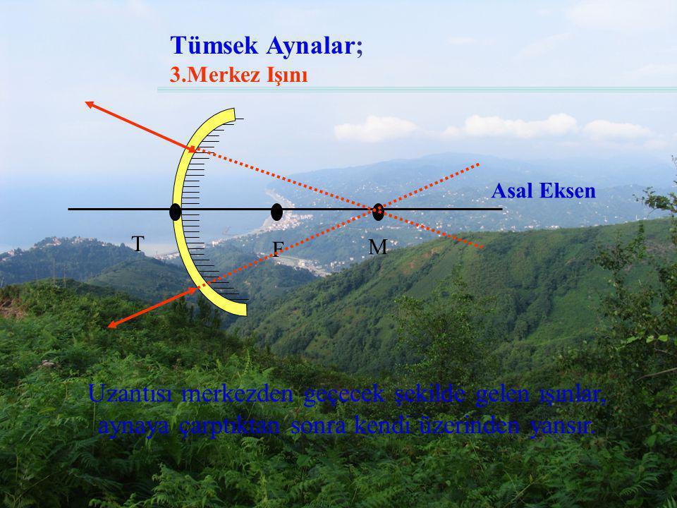 Tümsek Aynalar; 2. Tepe Noktasına Gelen Işın T 0 F M Asal Eksen Tepe noktasına gelen ışınlar, asal eksenle yaptıkları açıya eşit açı yaparak yansır.