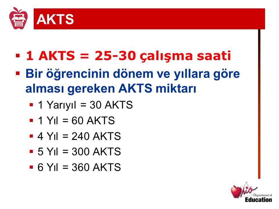  1 AKTS = 25-30 çalışma saati  Bir öğrencinin dönem ve yıllara göre alması gereken AKTS miktarı  1 Yarıyıl = 30 AKTS  1 Yıl = 60 AKTS  4 Yıl = 24