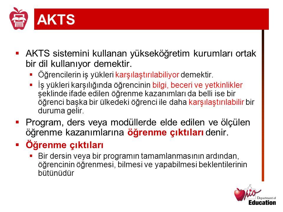  AKTS sistemini kullanan yükseköğretim kurumları ortak bir dil kullanıyor demektir.  Öğrencilerin iş yükleri karşılaştırılabiliyor demektir.  İş yü