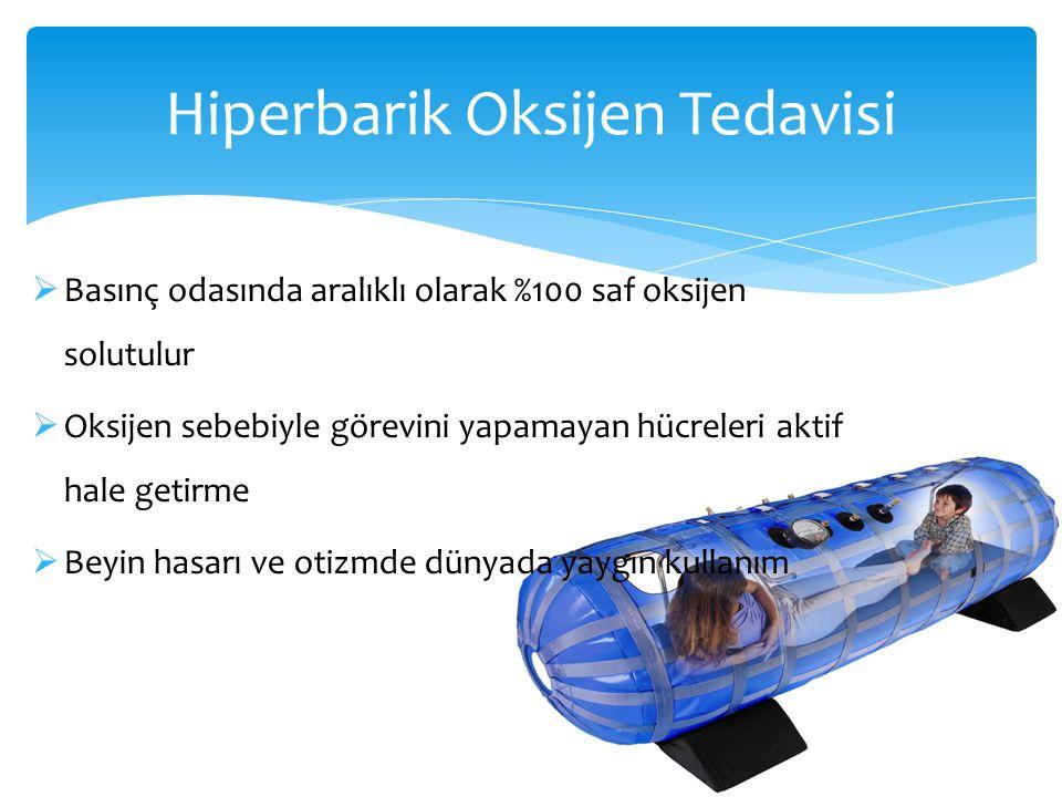 Hiperbarik Oksijen Tedavisi  Basınç odasında aralıklı olarak %100 saf oksijen solutulur  Oksijen sebebiyle görevini yapamayan hücreleri aktif hale g