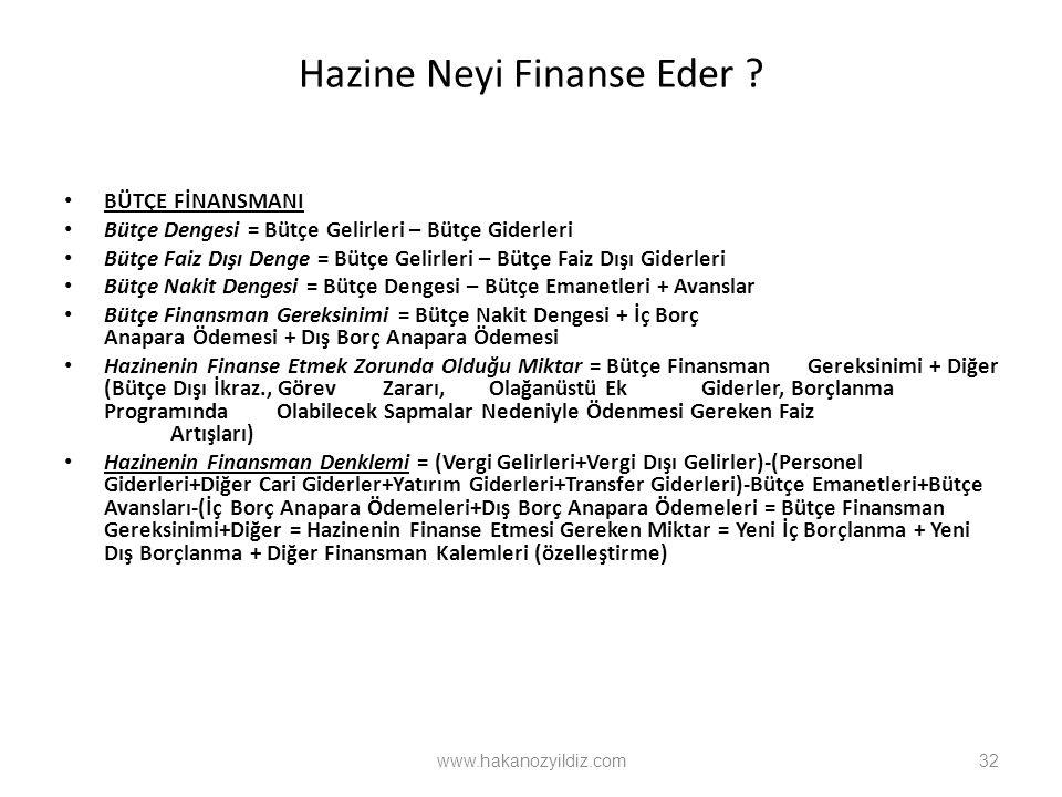 Hazine Neyi Finanse Eder ? BÜTÇE FİNANSMANI Bütçe Dengesi = Bütçe Gelirleri – Bütçe Giderleri Bütçe Faiz Dışı Denge = Bütçe Gelirleri – Bütçe Faiz Dış