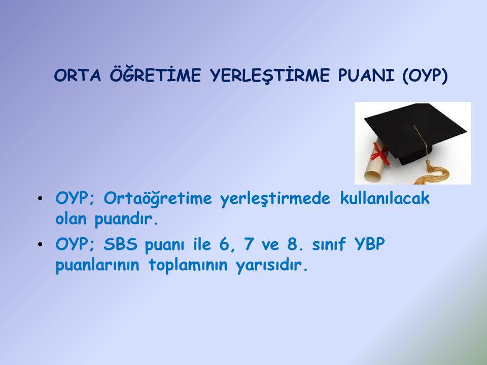 ORTA ÖĞRETİME YERLEŞTİRME PUANI (OYP) OYP; Ortaöğretime yerleştirmede kullanılacak olan puandır.