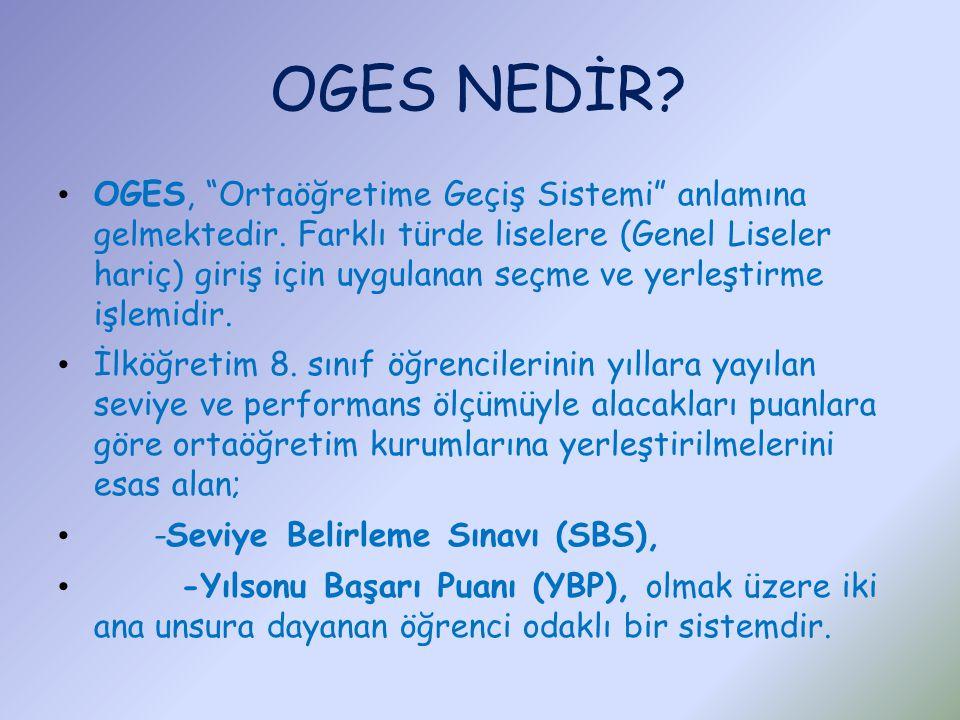 OGES NEDİR.OGES, Ortaöğretime Geçiş Sistemi anlamına gelmektedir.