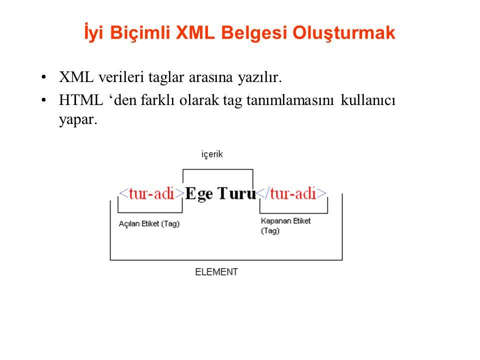 İyi Biçimli XML Belgesi Oluşturmak XML verileri taglar arasına yazılır.