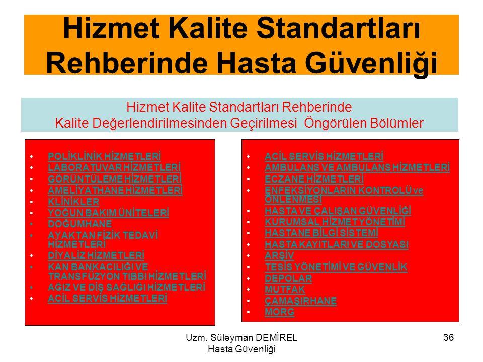Uzm. Süleyman DEMİREL Hasta Güvenliği 36 POLİKLİNİK HİZMETLERİ LABORATUVAR HİZMETLERİ GÖRÜNTÜLEME HİZMETLERİ AMELİYATHANE HİZMETLERİ KLİNİKLER YOĞUN B