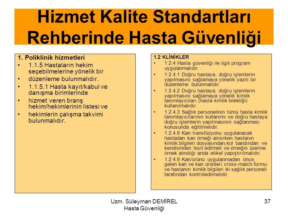 Uzm. Süleyman DEMİREL Hasta Güvenliği 37 1. Poliklinik hizmetleri 1.1.5 Hastaların hekim seçebilmelerine yönelik bir düzenleme bulunmalıdır. 1.1.5.1 H