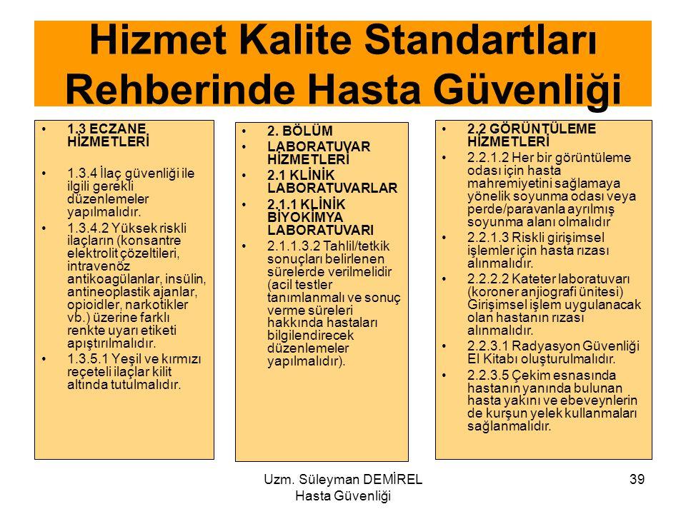 Uzm. Süleyman DEMİREL Hasta Güvenliği 39 1.3 ECZANE HİZMETLERİ 1.3.4 İlaç güvenliği ile ilgili gerekli düzenlemeler yapılmalıdır. 1.3.4.2 Yüksek riskl