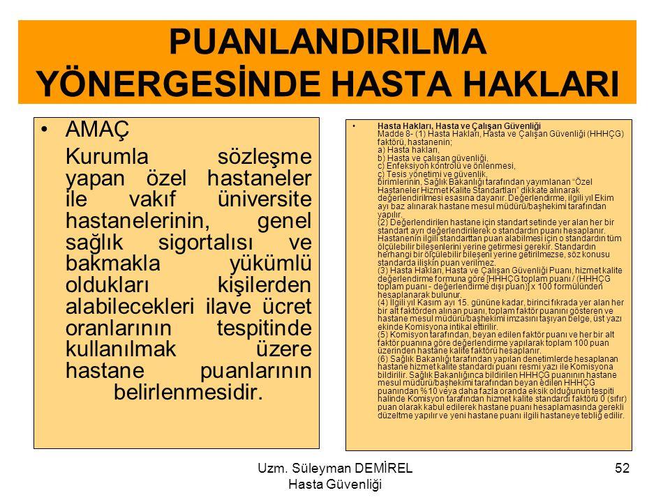 Uzm. Süleyman DEMİREL Hasta Güvenliği 52 PUANLANDIRILMA YÖNERGESİNDE HASTA HAKLARI AMAÇ Kurumla sözleşme yapan özel hastaneler ile vakıf üniversite ha