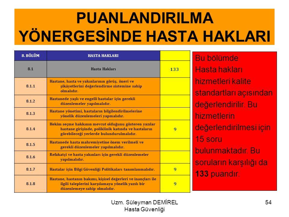 Uzm. Süleyman DEMİREL Hasta Güvenliği 54 8. BÖLÜMHASTA HAKLARI 8.1Hasta Hakları 133 8.1.1 Hastane, hasta ve yakınlarının görüş, öneri ve şikâyetlerini