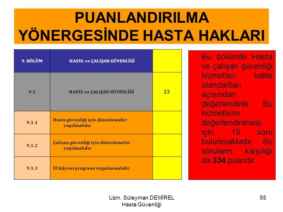 Uzm. Süleyman DEMİREL Hasta Güvenliği 55 9. BÖLÜM HASTA ve ÇALIŞAN GÜVENLİĞİ 9.1HASTA ve ÇALIŞAN GÜVENLİĞİ 33 9.1.1 Hasta güvenliği için düzenlemeler