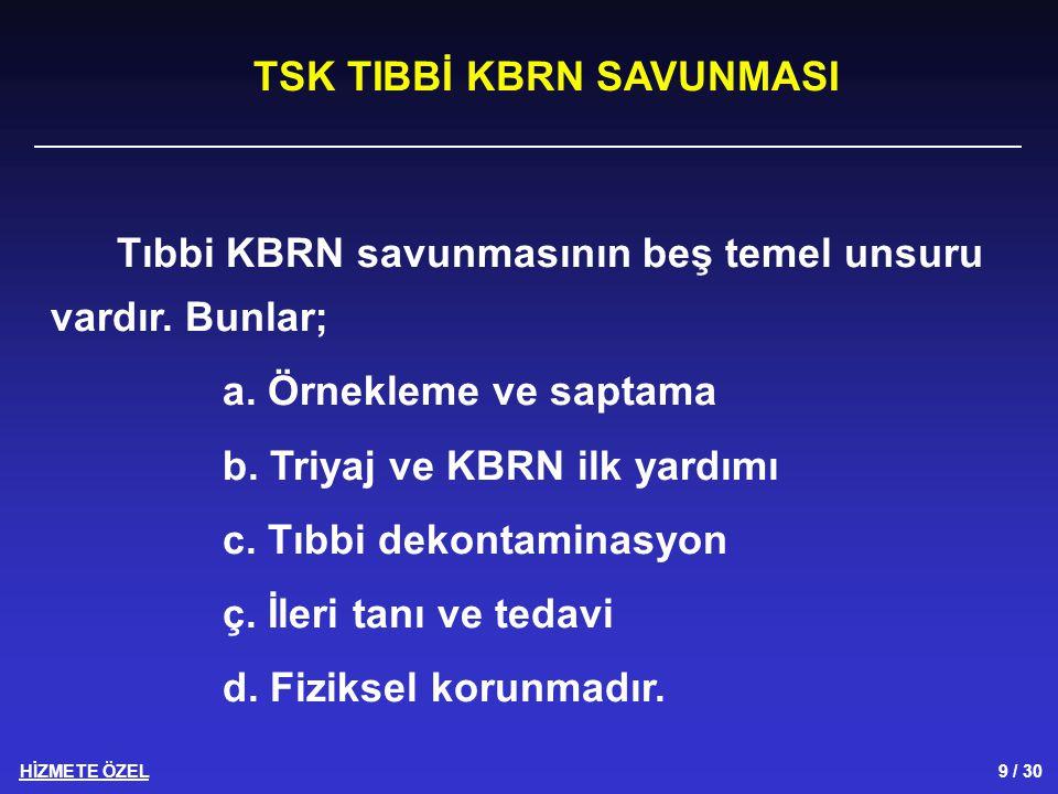 HİZMETE ÖZEL 10 / 30 KBRN harp maddesi; Kullanıldı mı.