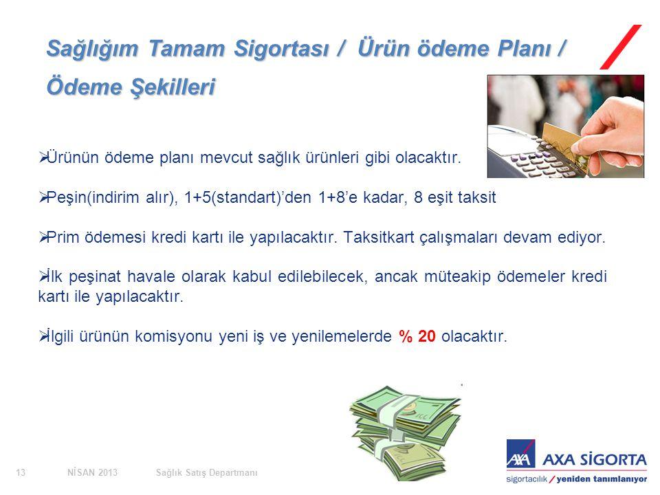 NİSAN 2013Sağlık Satış Departmanı13 Sağlığım Tamam Sigortası / Ürün ödeme Planı / Ödeme Şekilleri  Ürünün ödeme planı mevcut sağlık ürünleri gibi olacaktır.