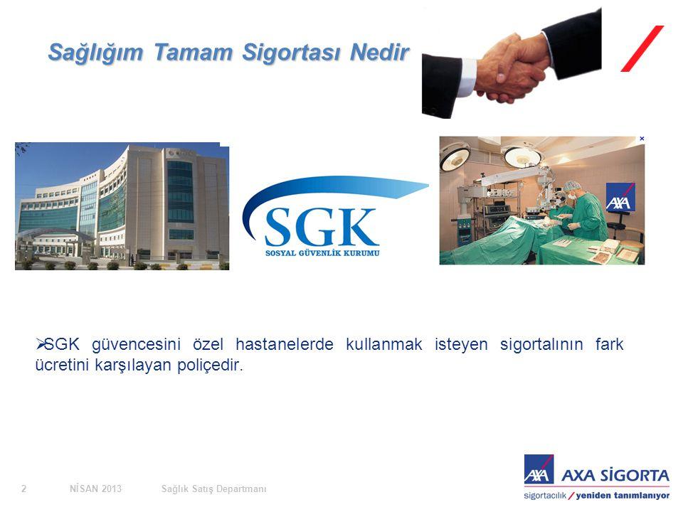 NİSAN 2013Sağlık Satış Departmanı2 Sağlığım Tamam Sigortası Nedir.