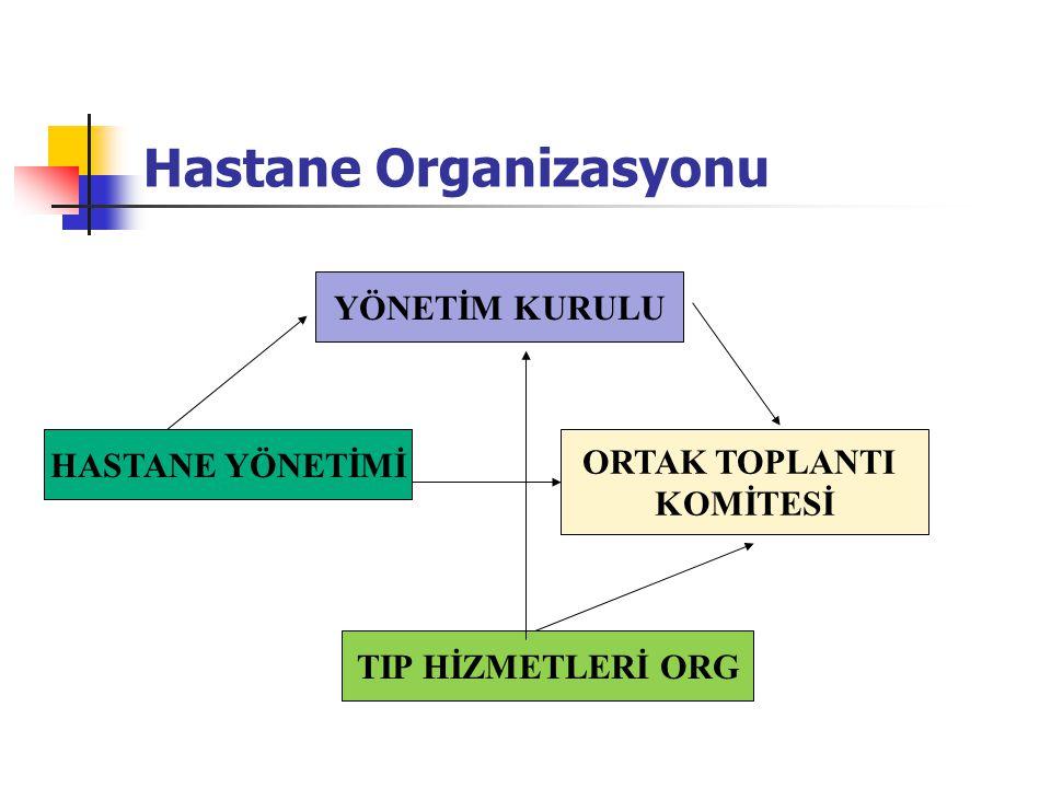 Hastane Organizasyonu YÖNETİM KURULU HASTANE YÖNETİMİ TIP HİZMETLERİ ORG ORTAK TOPLANTI KOMİTESİ