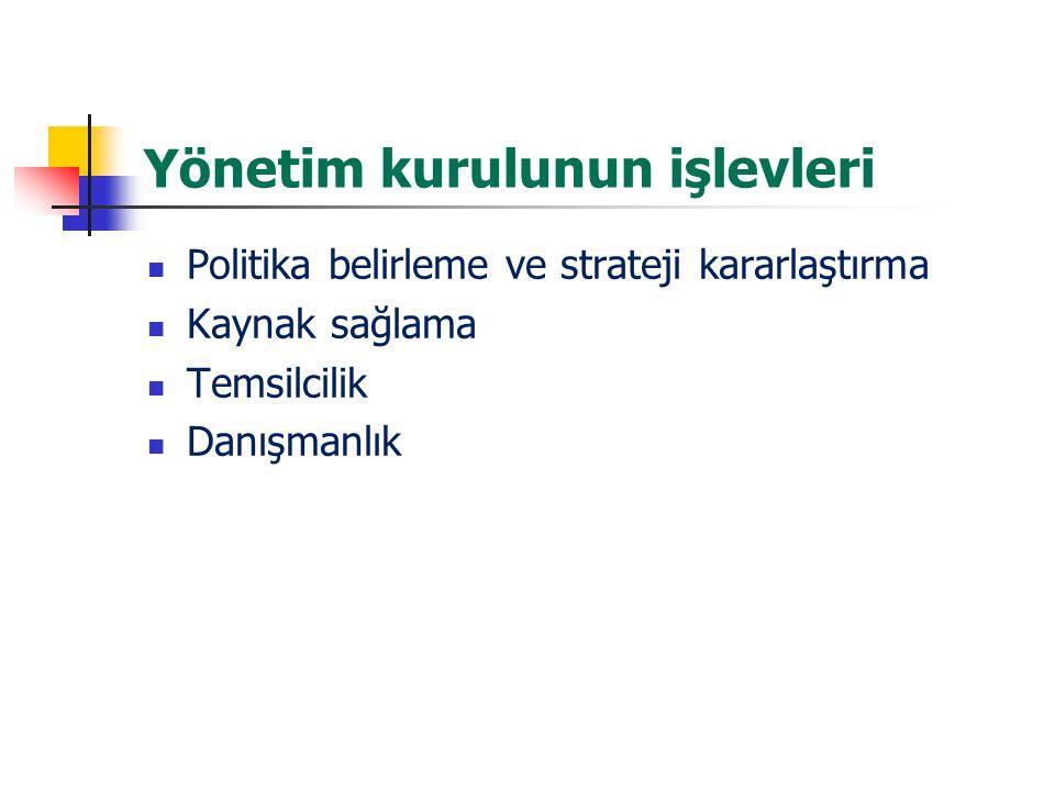 Yönetim kurulunun işlevleri Politika belirleme ve strateji kararlaştırma Kaynak sağlama Temsilcilik Danışmanlık