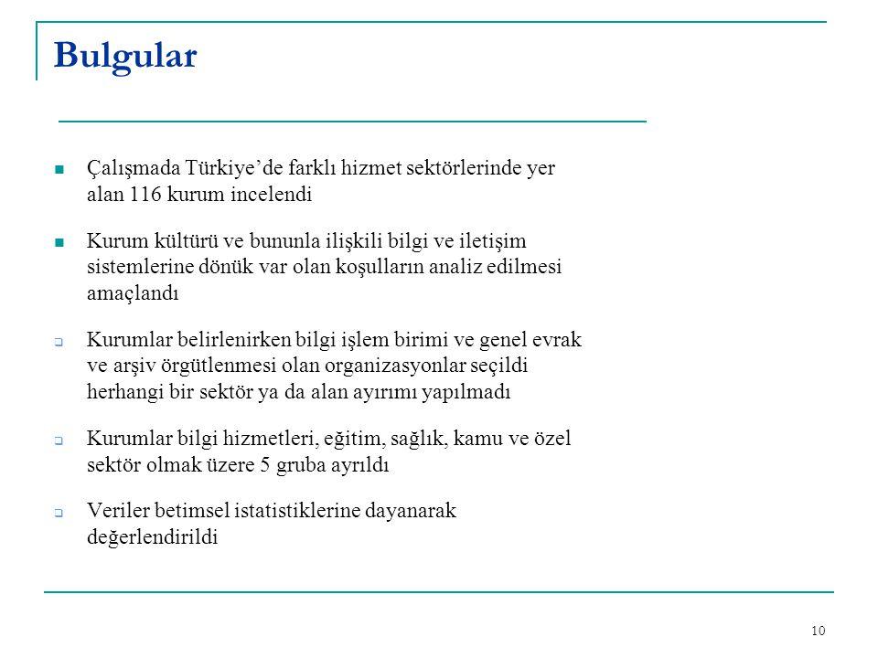 10 Bulgular Çalışmada Türkiye'de farklı hizmet sektörlerinde yer alan 116 kurum incelendi Kurum kültürü ve bununla ilişkili bilgi ve iletişim sistemlerine dönük var olan koşulların analiz edilmesi amaçlandı  Kurumlar belirlenirken bilgi işlem birimi ve genel evrak ve arşiv örgütlenmesi olan organizasyonlar seçildi herhangi bir sektör ya da alan ayırımı yapılmadı  Kurumlar bilgi hizmetleri, eğitim, sağlık, kamu ve özel sektör olmak üzere 5 gruba ayrıldı  Veriler betimsel istatistiklerine dayanarak değerlendirildi