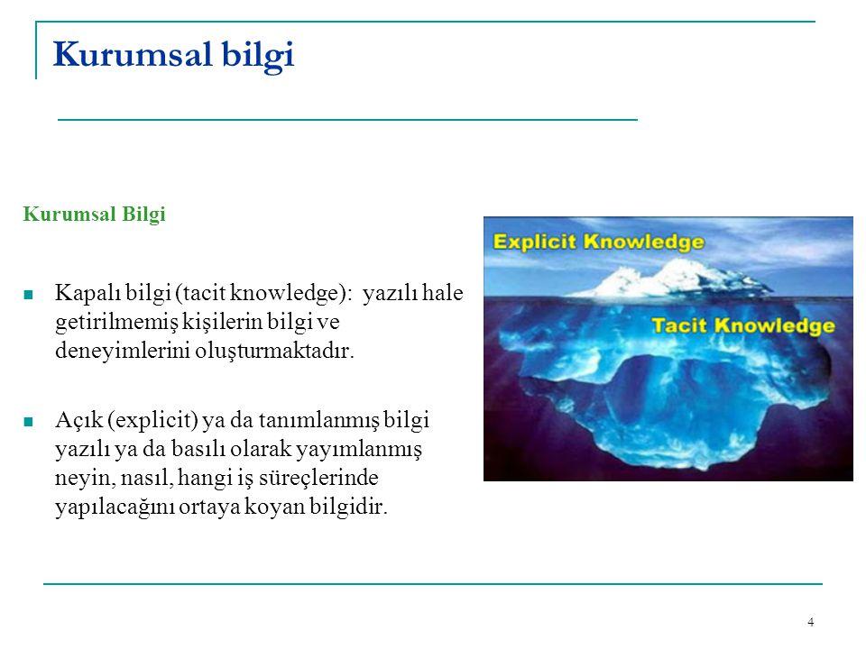 4 Kurumsal bilgi Kurumsal Bilgi Kapalı bilgi (tacit knowledge): yazılı hale getirilmemiş kişilerin bilgi ve deneyimlerini oluşturmaktadır.