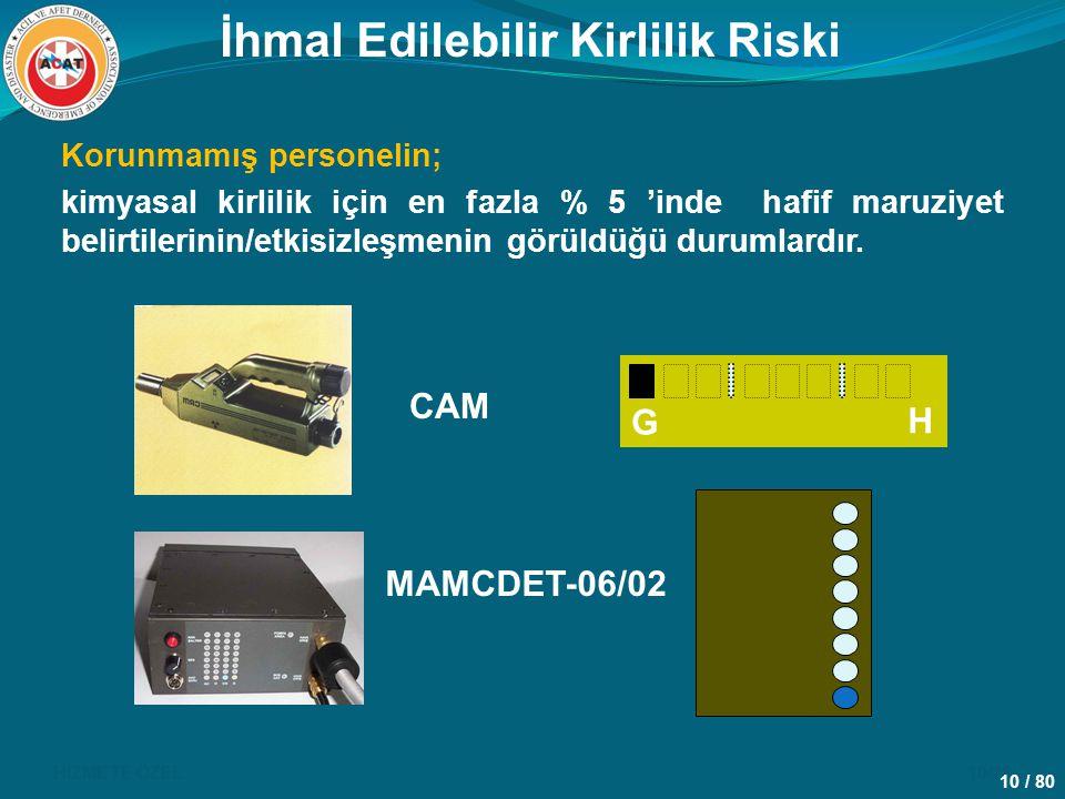 HİZMETE ÖZEL10/28 İhmal Edilebilir Kirlilik Riski CAM MAMCDET-06/02 G H Korunmamış personelin; kimyasal kirlilik için en fazla % 5 'inde hafif maruziy