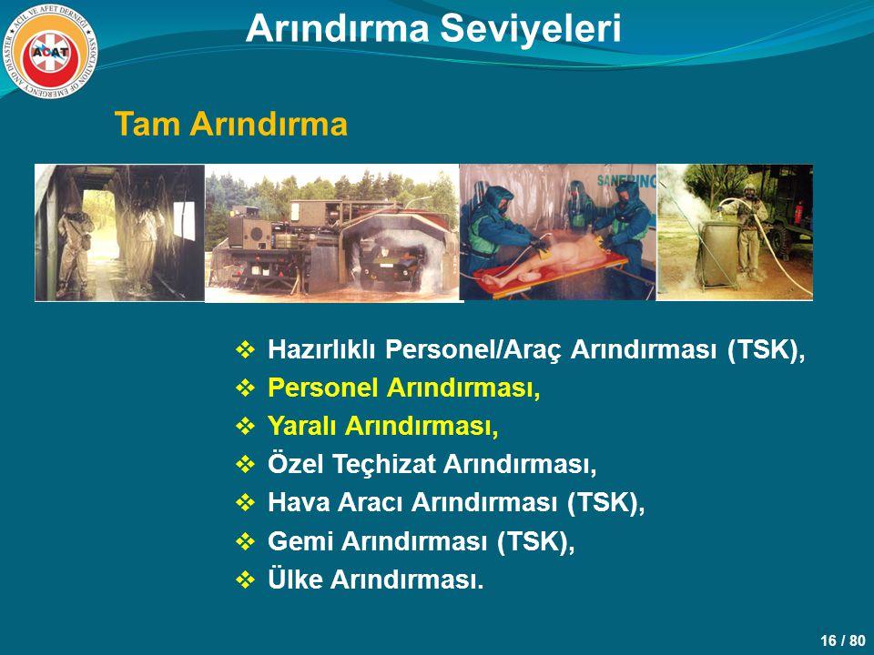 16  Hazırlıklı Personel/Araç Arındırması (TSK),  Personel Arındırması,  Yaralı Arındırması,  Özel Teçhizat Arındırması,  Hava Aracı Arındırması (