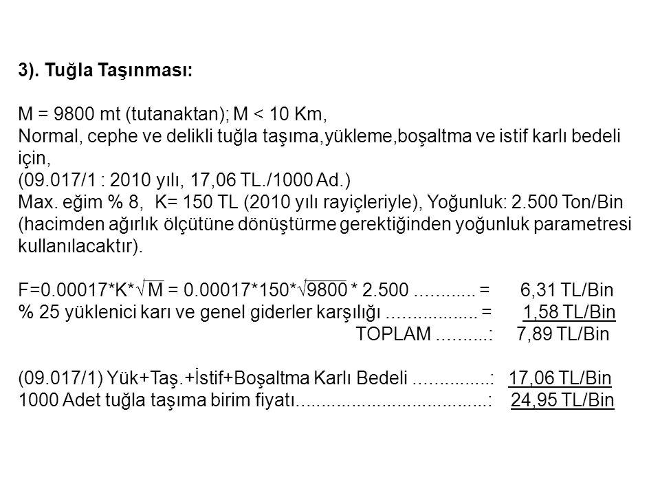 3). Tuğla Taşınması: M = 9800 mt (tutanaktan); M < 10 Km, Normal, cephe ve delikli tuğla taşıma,yükleme,boşaltma ve istif karlı bedeli için, (09.017/1