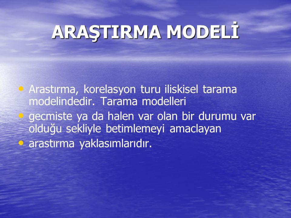 ARAŞTIRMA MODELİ Arastırma, korelasyon turu iliskisel tarama modelindedir. Tarama modelleri gecmiste ya da halen var olan bir durumu var olduğu sekliy